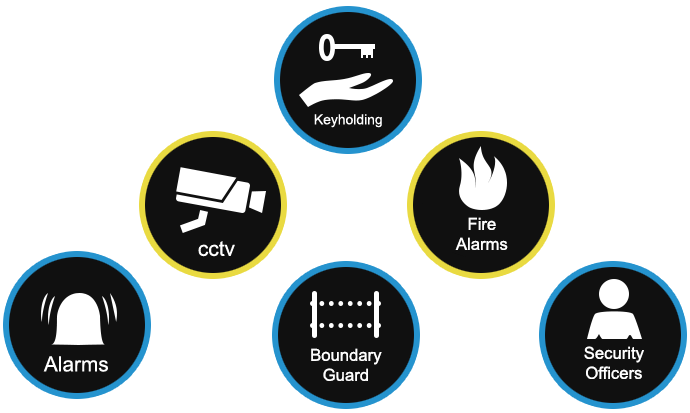 Eyewatch Security Services icons